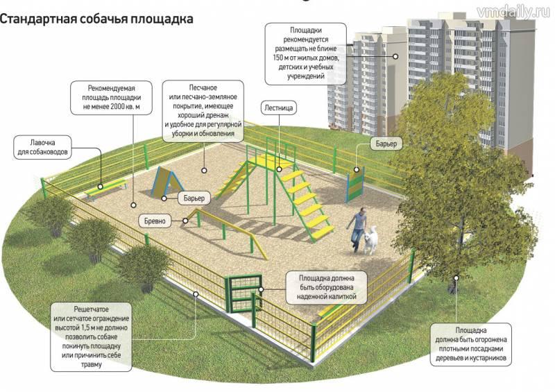 оборудование для площадки для выгула собак